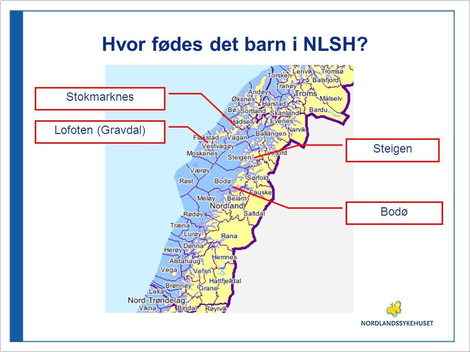 Screening i NLSH Fødeavd.BodøLofotenStokmarknesSteigen ScreeningFødeavd.