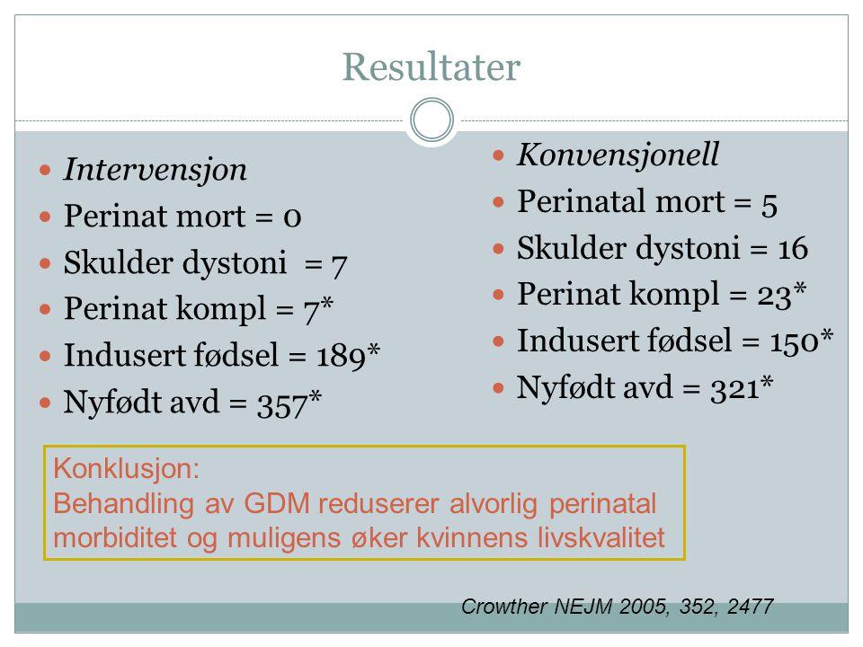 Resultater  Intervensjon  Perinat mort = 0  Skulder dystoni = 7  Perinat kompl = 7*  Indusert fødsel = 189*  Nyfødt avd = 357*  Konvensjonell  Perinatal mort = 5  Skulder dystoni = 16  Perinat kompl = 23*  Indusert fødsel = 150*  Nyfødt avd = 321* Crowther NEJM 2005, 352, 2477 Konklusjon: Behandling av GDM reduserer alvorlig perinatal morbiditet og muligens øker kvinnens livskvalitet