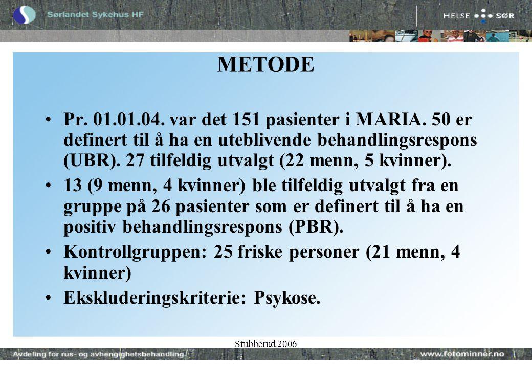 Stubberud 2006 METODE •Pr. 01.01.04. var det 151 pasienter i MARIA.