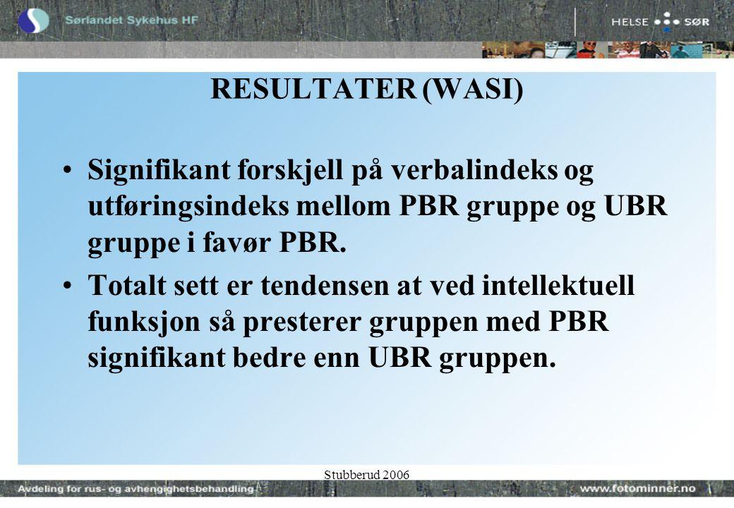 Stubberud 2006 RESULTATER (WASI) •Signifikant forskjell på verbalindeks og utføringsindeks mellom PBR gruppe og UBR gruppe i favør PBR.