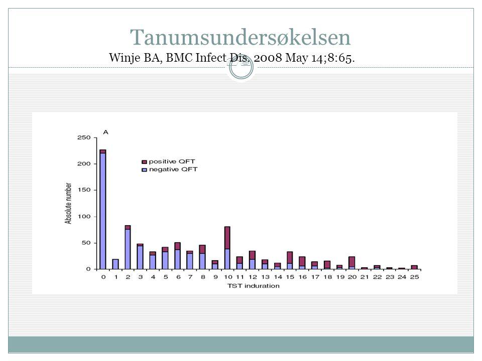 17 Tanumsundersøkelsen Winje BA, BMC Infect Dis. 2008 May 14;8:65.