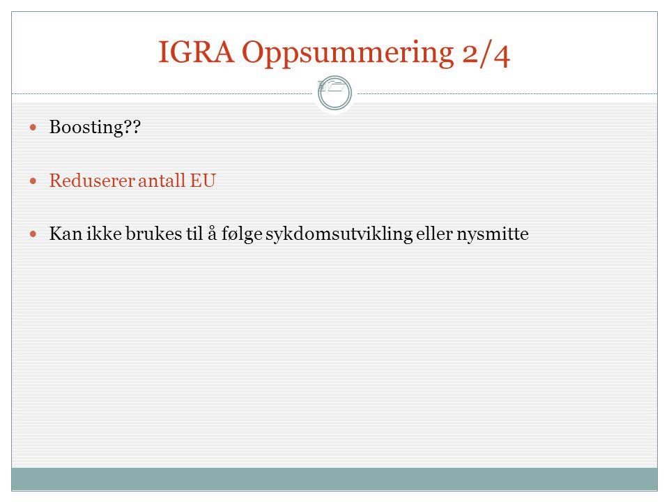 21 IGRA Oppsummering 2/4  Boosting??  Reduserer antall EU  Kan ikke brukes til å følge sykdomsutvikling eller nysmitte