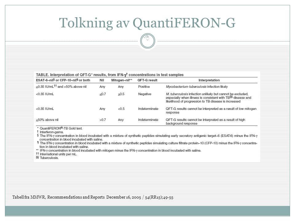 8 Tolkning av QuantiFERON-G Table Tabell fra MMWR, Recommendations and Reports December 16, 2005 / 54(RR15);49-55
