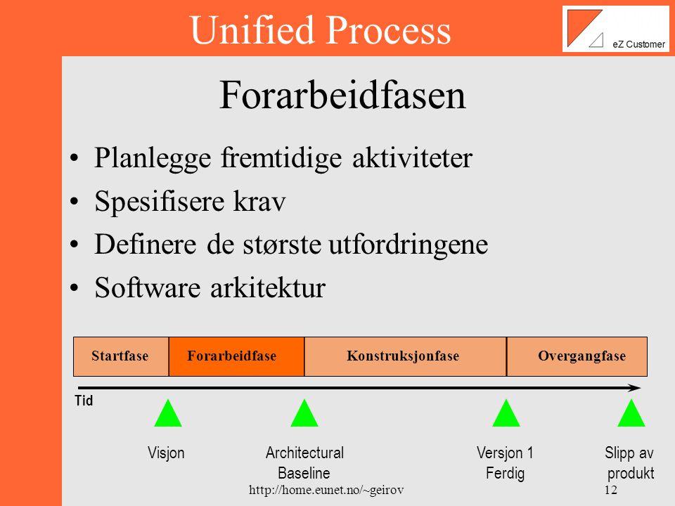 http://home.eunet.no/~geirov11 Startfasen •Definere mål og visjon for prosjektet •Vil prosjektet lønne seg .