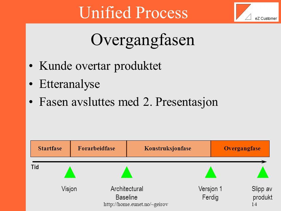 http://home.eunet.no/~geirov13 Konstruksjonfasen •Koding og testing av produkt •Design fullføres •Delt opp i mange iterasjoner Unified Process Tid VisjonArchitectural Baseline Versjon 1 Ferdig Slipp av produkt StartfaseForarbeidfase Konstruksjonfase Overgangfase
