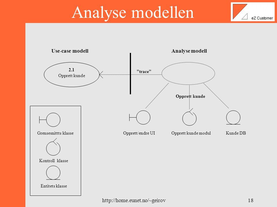 http://home.eunet.no/~geirov17 2.1 Opprett kunde Administrator/Bruker Use-case modellen Scenario: Adm/Bruker ønsker å opprette en ny kunde i systemet.