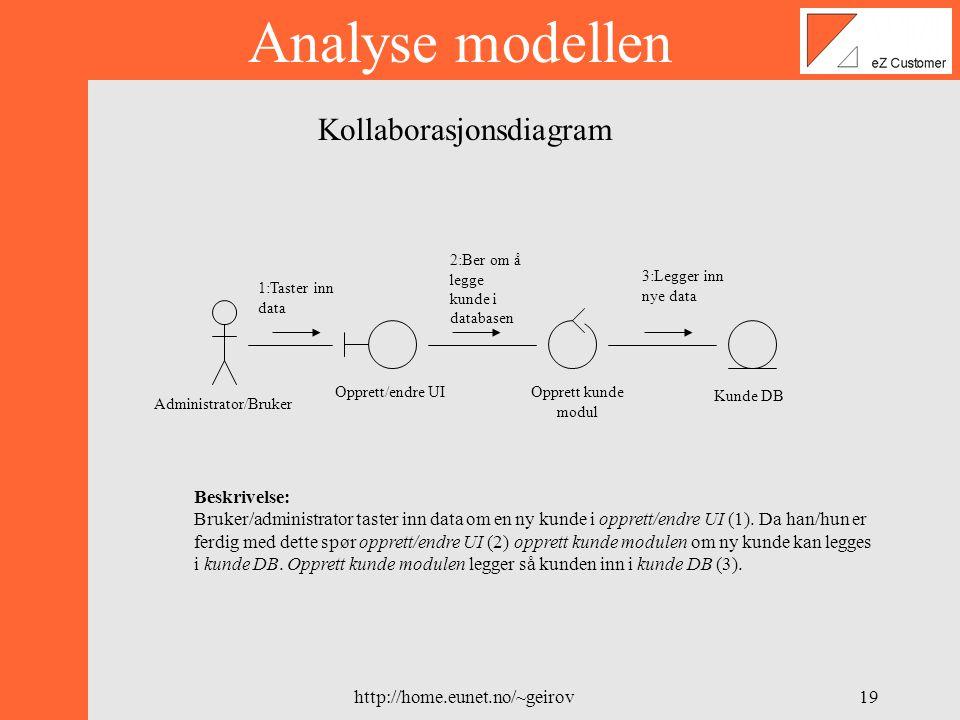 http://home.eunet.no/~geirov18 2.1 Opprett kunde Use-case modellAnalyse modell Opprett kunde trace Opprett/endre UIKunde DB Entitets klasse Kontroll klasse Grensesnittts klasseOpprett kunde modul Analyse modellen