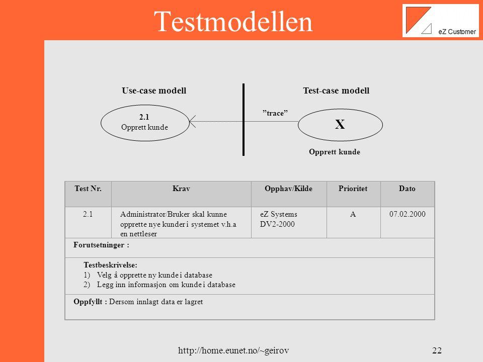 http://home.eunet.no/~geirov21 Sekvensdiagram Administrator/Bruker Design modellen Velg opprett kunde Opprett ny kunde Kundekontroll UIOpprett kundeKunde DBOpprett/Endre UI Vis Tast inn data om kunde Send