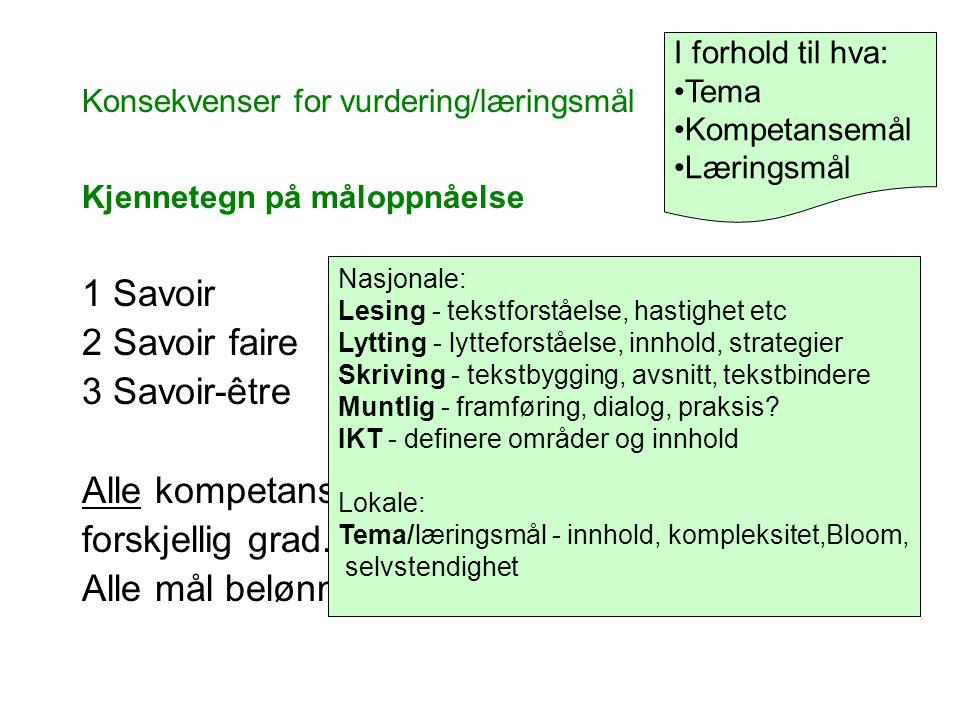 Konsekvenser for vurdering/læringsmål Kjennetegn på måloppnåelse 1 Savoir? 2 Savoir faire?? 3 Savoir-être??? Alle kompetansemål kan etterprøves og nås