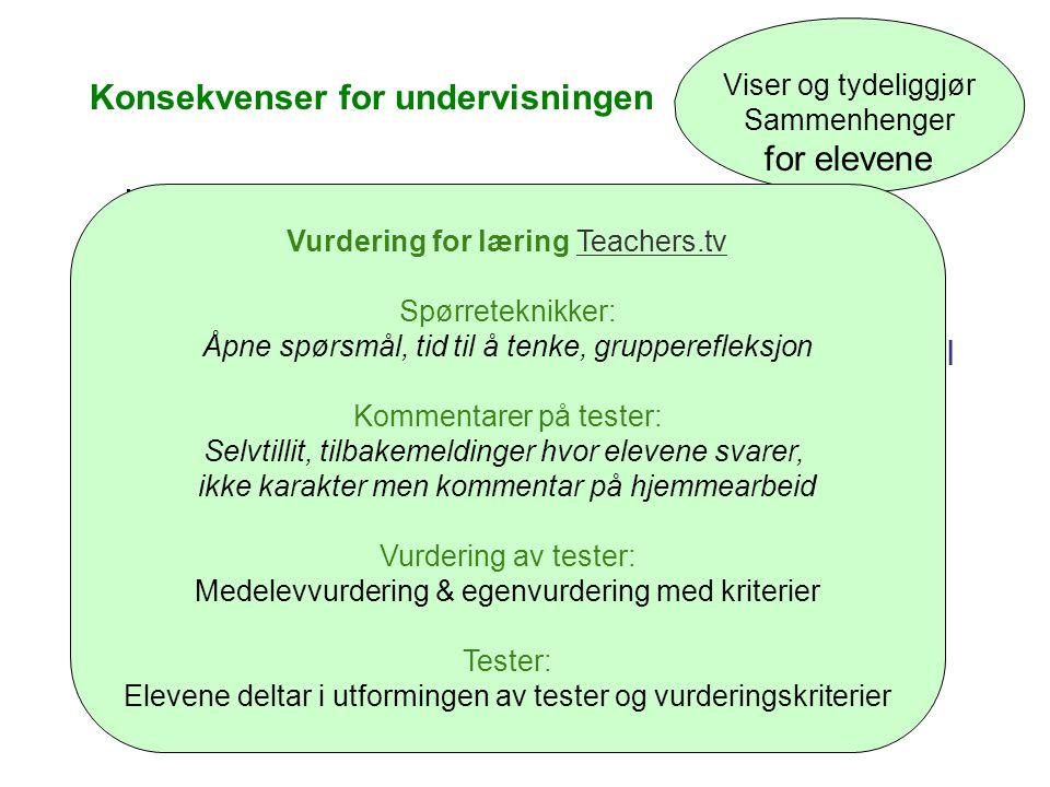 Konsekvenser for undervisningen Klassen: •Tema presenteres •Utarbeider læringsmål •Utarbeider kjennetegn på måloppnåelse i forhold til læringsmålene •