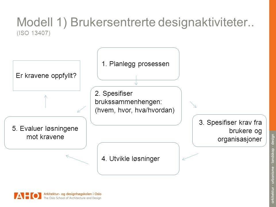 Modell 1) Brukersentrerte designaktiviteter..(ISO 13407) 4.