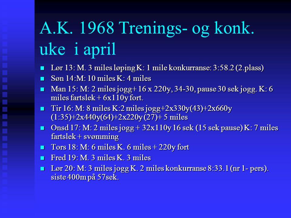 A.K. 1968 Trenings- og konk. uke i april  Lør 13: M. 3 miles løping K: 1 mile konkurranse: 3:58.2 (2.plass)  Søn 14:M: 10 miles K: 4 miles  Man 15: