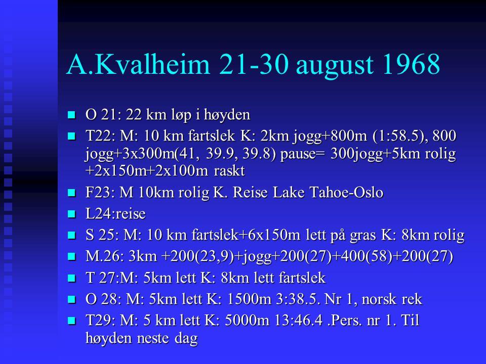 A.Kvalheim 21-30 august 1968  O 21: 22 km løp i høyden  T22: M: 10 km fartslek K: 2km jogg+800m (1:58.5), 800 jogg+3x300m(41, 39.9, 39.8) pause= 300