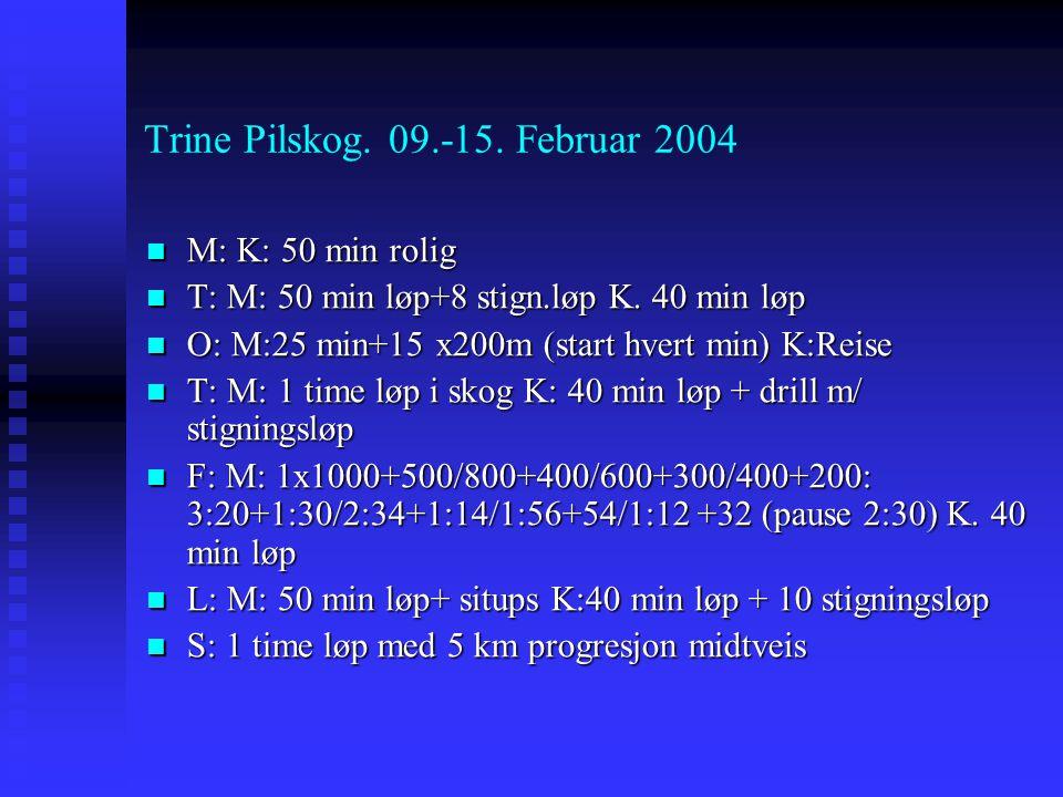 Trine Pilskog. 09.-15. Februar 2004  M: K: 50 min rolig  T: M: 50 min løp+8 stign.løp K. 40 min løp  O: M:25 min+15 x200m (start hvert min) K:Reise