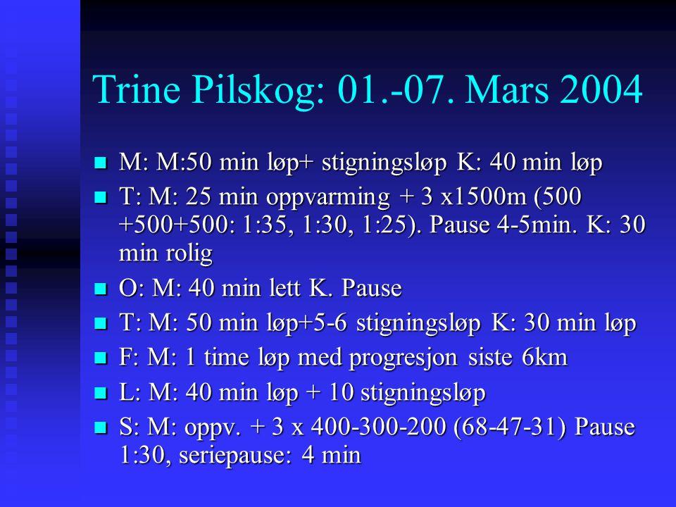 Trine Pilskog: 01.-07. Mars 2004  M: M:50 min løp+ stigningsløp K: 40 min løp  T: M: 25 min oppvarming + 3 x1500m (500 +500+500: 1:35, 1:30, 1:25).