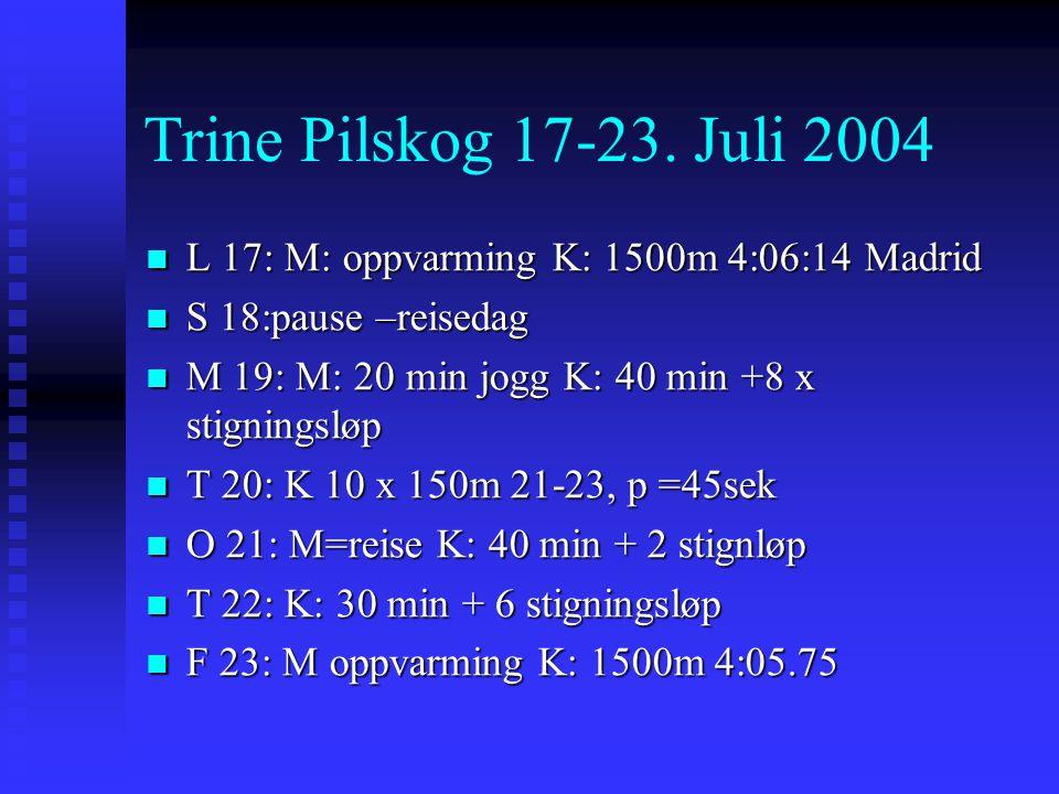 Trine Pilskog 17-23. Juli 2004  L 17: M: oppvarming K: 1500m 4:06:14 Madrid  S 18:pause –reisedag  M 19: M: 20 min jogg K: 40 min +8 x stigningsløp