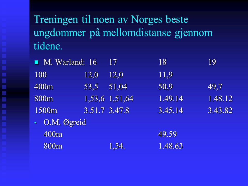 Treningen til noen av Norges beste ungdommer på mellomdistanse gjennom tidene.  M. Warland: 16 17 18 19 100 12,012,011,9 400m 53,551,0450,9 49,7 800m