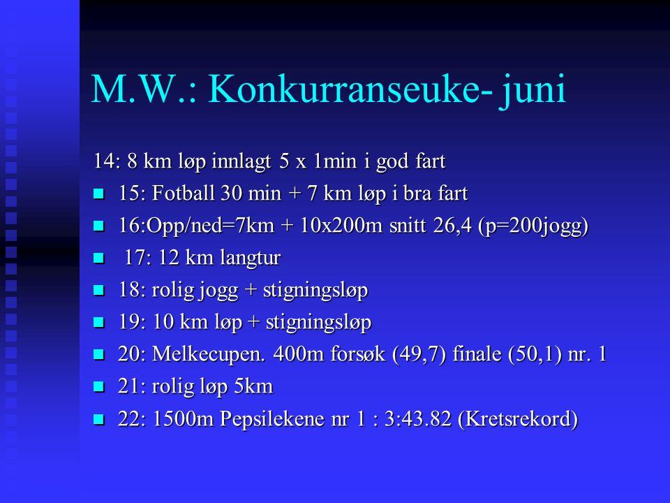 M.W.: Konkurranseuke- juni 14: 8 km løp innlagt 5 x 1min i god fart  15: Fotball 30 min + 7 km løp i bra fart  16:Opp/ned=7km + 10x200m snitt 26,4 (p=200jogg)  17: 12 km langtur  18: rolig jogg + stigningsløp  19: 10 km løp + stigningsløp  20: Melkecupen.