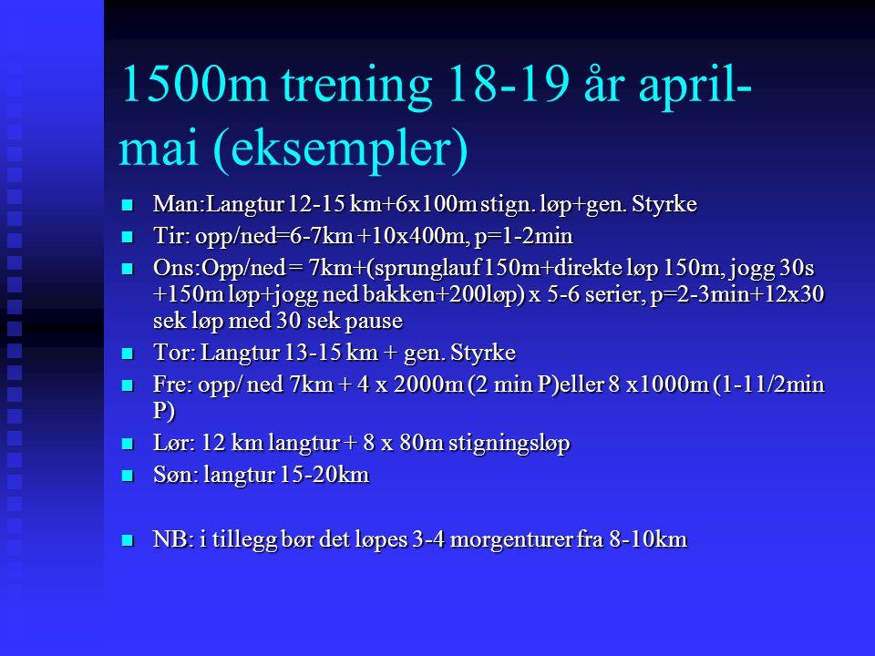 1500m trening 18-19 år april- mai (eksempler)  Man:Langtur 12-15 km+6x100m stign. løp+gen. Styrke  Tir: opp/ned=6-7km +10x400m, p=1-2min  Ons:Opp/n