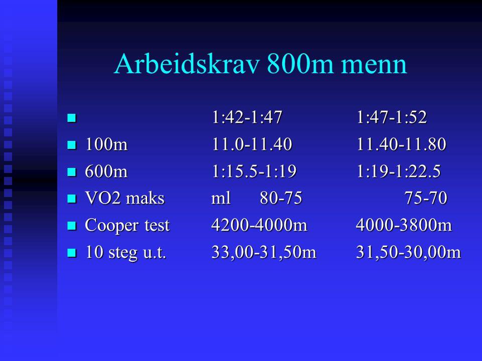 Arbeidskrav 800m menn  1:42-1:471:47-1:52  100m11.0-11.4011.40-11.80  600m1:15.5-1:191:19-1:22.5  VO2 maksml80-7575-70  Cooper test4200-4000m4000