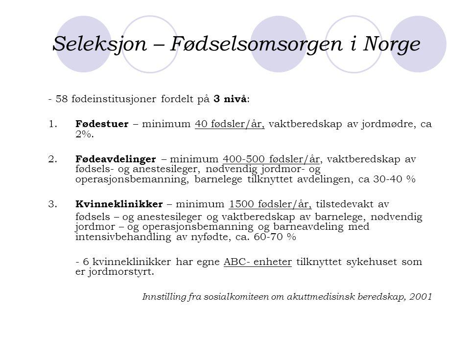 Seleksjon – Fødselsomsorgen i Norge - 58 fødeinstitusjoner fordelt på 3 nivå : 1. Fødestuer – minimum 40 fødsler/år, vaktberedskap av jordmødre, ca 2%