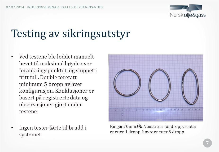 Anbefaling Vekter til og med 3kg med demper • Ståltau: 7x19 rustfritt, Ø 4mm.