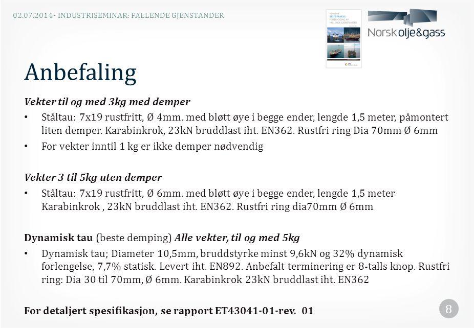 Anbefaling Vekter til og med 3kg med demper • Ståltau: 7x19 rustfritt, Ø 4mm. med bløtt øye i begge ender, lengde 1,5 meter, påmontert liten demper. K
