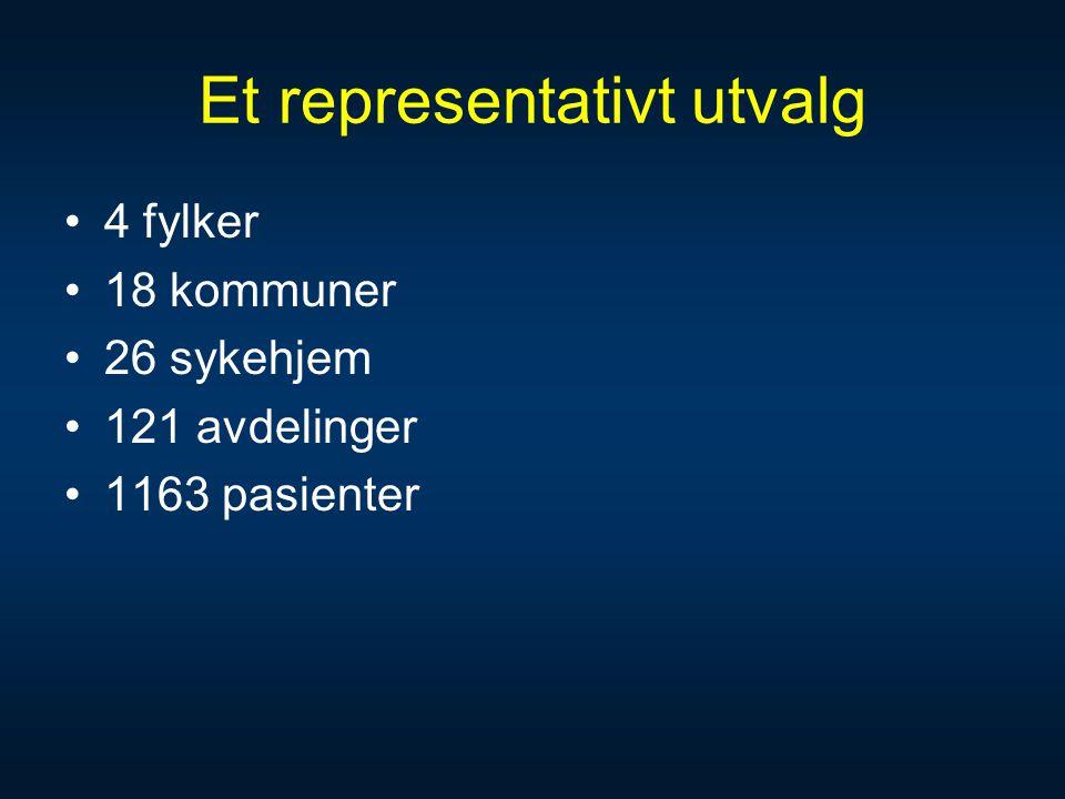 Et representativt utvalg •4 fylker •18 kommuner •26 sykehjem •121 avdelinger •1163 pasienter