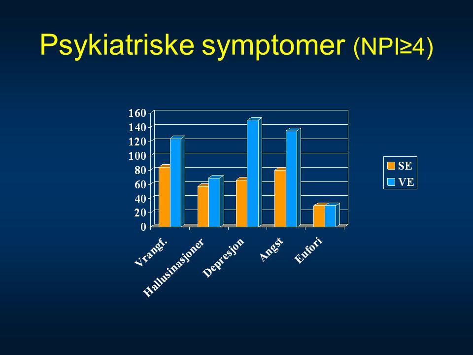 Psykiatriske symptomer (NPI≥4)