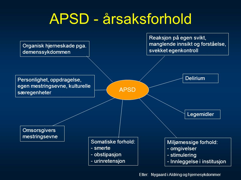 APSD Organisk hjerneskade pga. demenssykdommen Personlighet, oppdragelse, egen mestringsevne, kulturelle særegenheter Omsorsgivers mestringsevne Somat