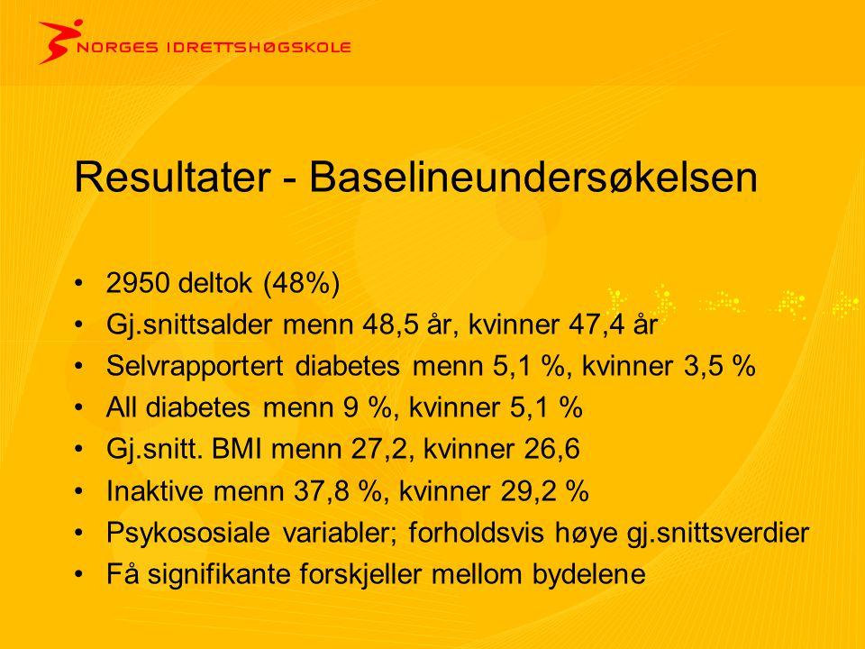 Resultater - Baselineundersøkelsen •2950 deltok (48%) •Gj.snittsalder menn 48,5 år, kvinner 47,4 år •Selvrapportert diabetes menn 5,1 %, kvinner 3,5 %