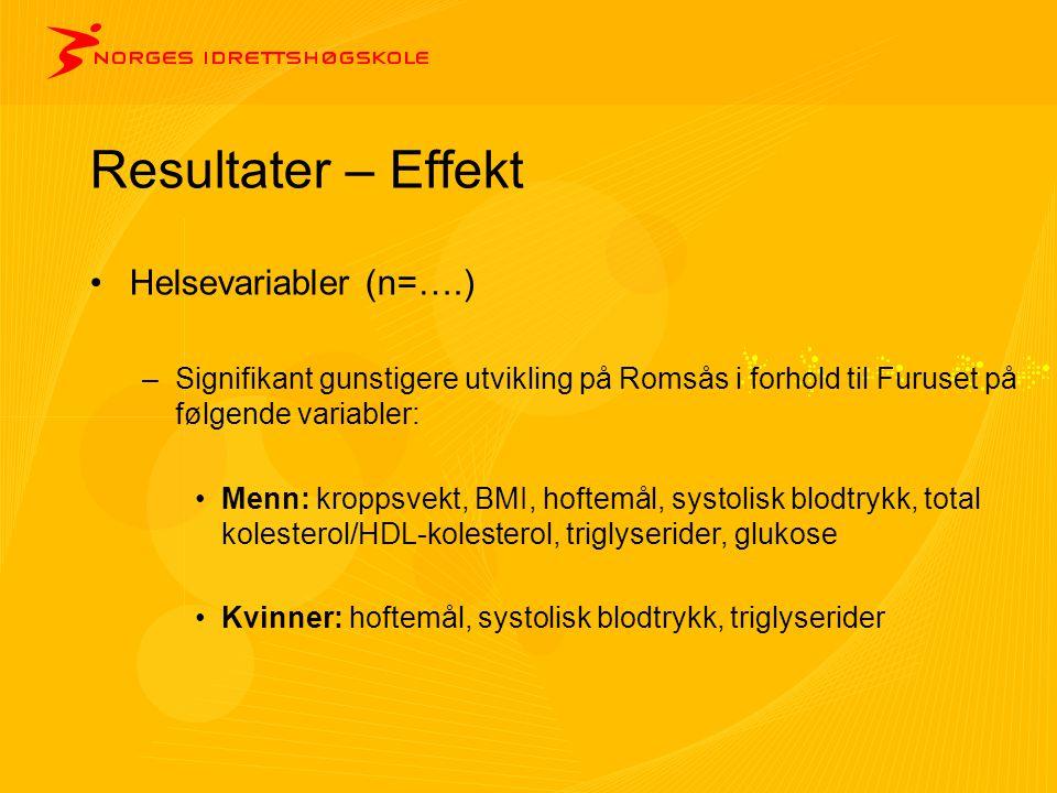 Resultater – Effekt •Helsevariabler (n=….) –Signifikant gunstigere utvikling på Romsås i forhold til Furuset på følgende variabler: •Menn: kroppsvekt,