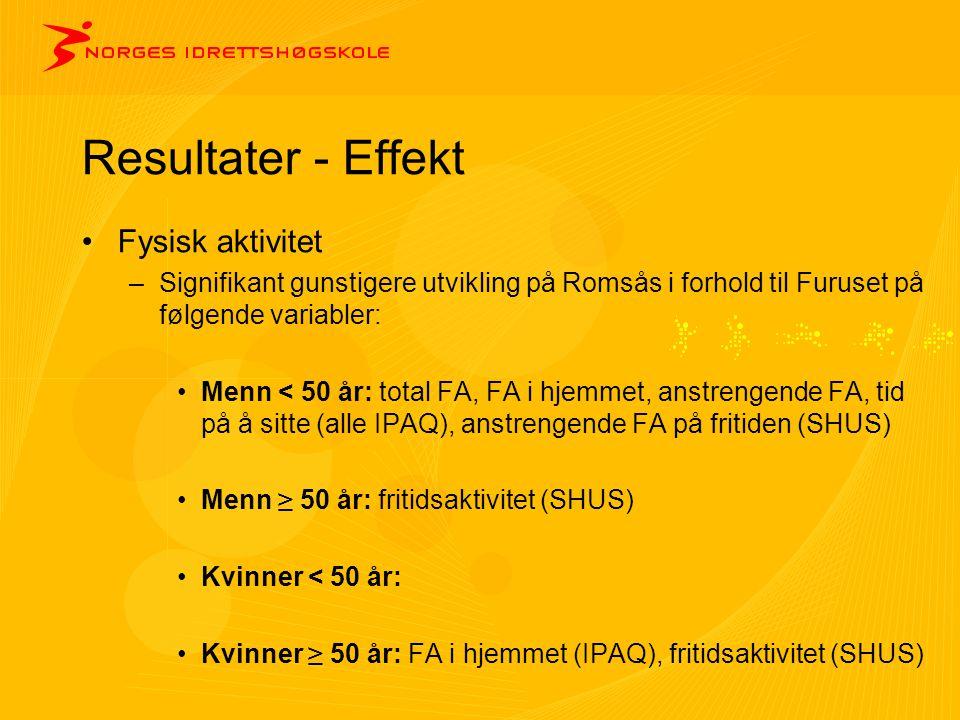 Resultater - Effekt •Fysisk aktivitet –Signifikant gunstigere utvikling på Romsås i forhold til Furuset på følgende variabler: •Menn < 50 år: total FA