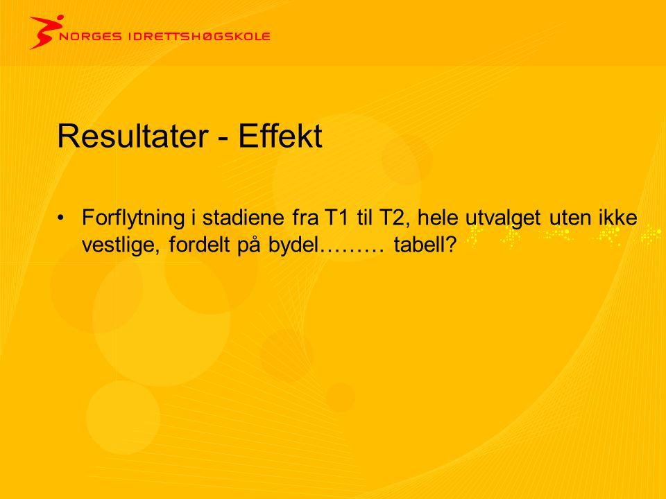 Resultater - Effekt •Forflytning i stadiene fra T1 til T2, hele utvalget uten ikke vestlige, fordelt på bydel……… tabell?
