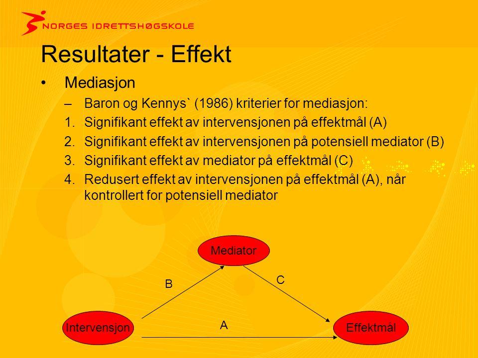 Resultater - Effekt •Mediasjon –Baron og Kennys` (1986) kriterier for mediasjon: 1.Signifikant effekt av intervensjonen på effektmål (A) 2.Signifikant