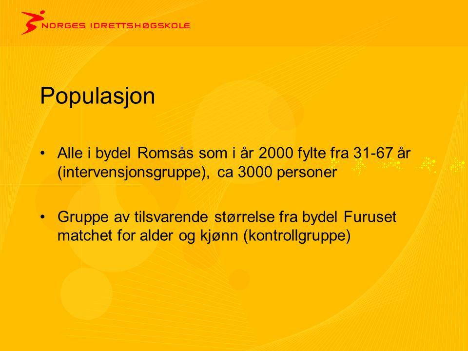 Populasjon •Alle i bydel Romsås som i år 2000 fylte fra 31-67 år (intervensjonsgruppe), ca 3000 personer •Gruppe av tilsvarende størrelse fra bydel Fu