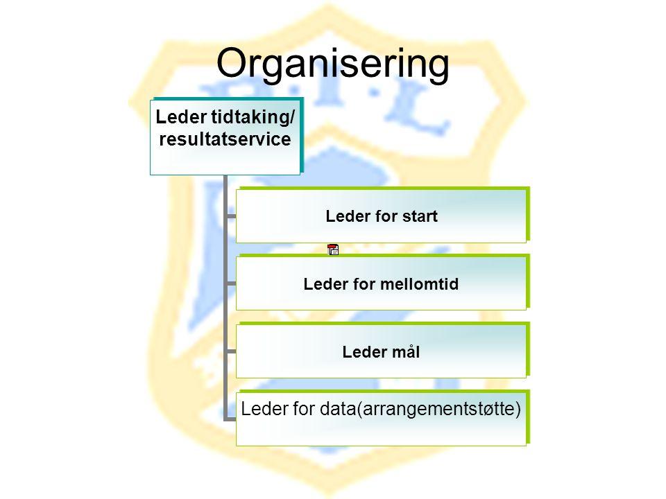 Organisering Leder tidtaking/ resultatservice Leder for start Leder for mellomtid Leder mål Leder for data(arrangementstøtte)