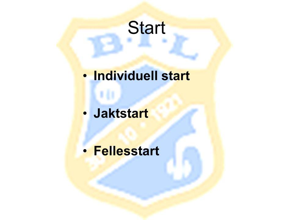 Start •Individuell start •Jaktstart •Fellesstart