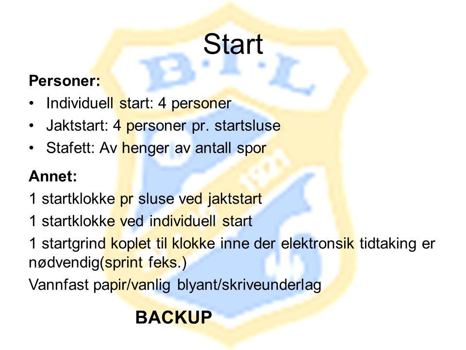 Start Personer: •Individuell start: 4 personer •Jaktstart: 4 personer pr. startsluse •Stafett: Av henger av antall spor Annet: 1 startklokke pr sluse