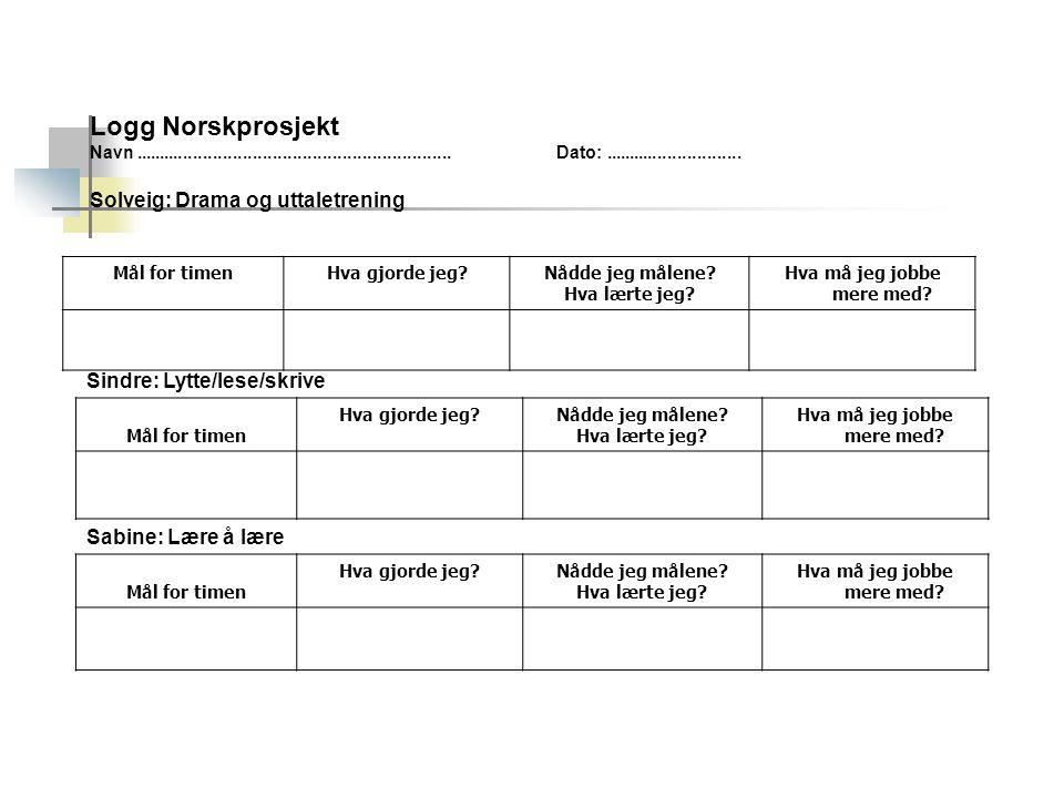 Logg Norskprosjekt Navn................................................................