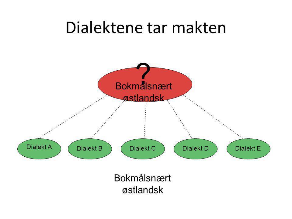 Bokmålsnært østlandsk Dialekt A Dialekt BDialekt CDialekt DDialekt E Tidligere norsk modell