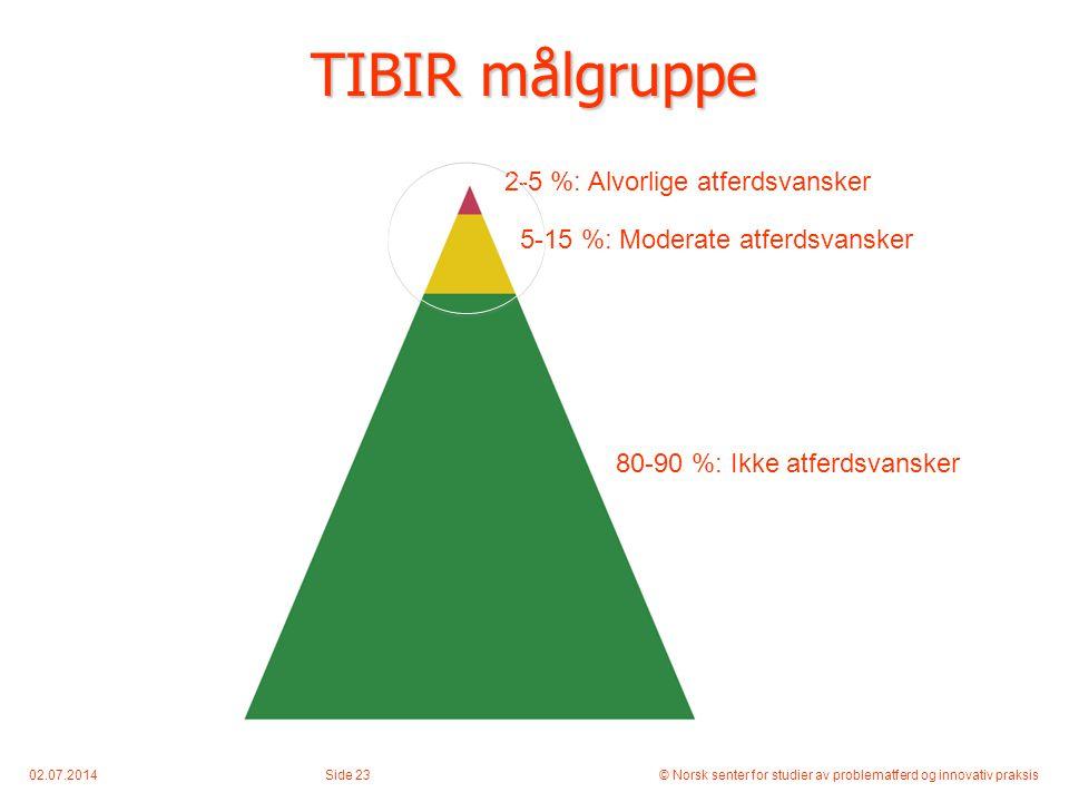 02.07.2014© Norsk senter for studier av problematferd og innovativ praksisSide 23 TIBIR målgruppe 2-5 %: Alvorlige atferdsvansker 5-15 %: Moderate atf