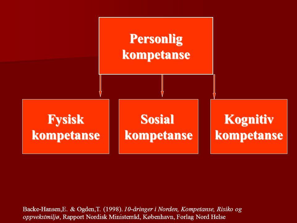 Personligkompetanse FysiskkompetanseSosialkompetanseKognitivkompetanse Backe-Hansen,E. & Ogden,T. (1998). 10-åringer i Norden, Kompetanse, Risiko og o