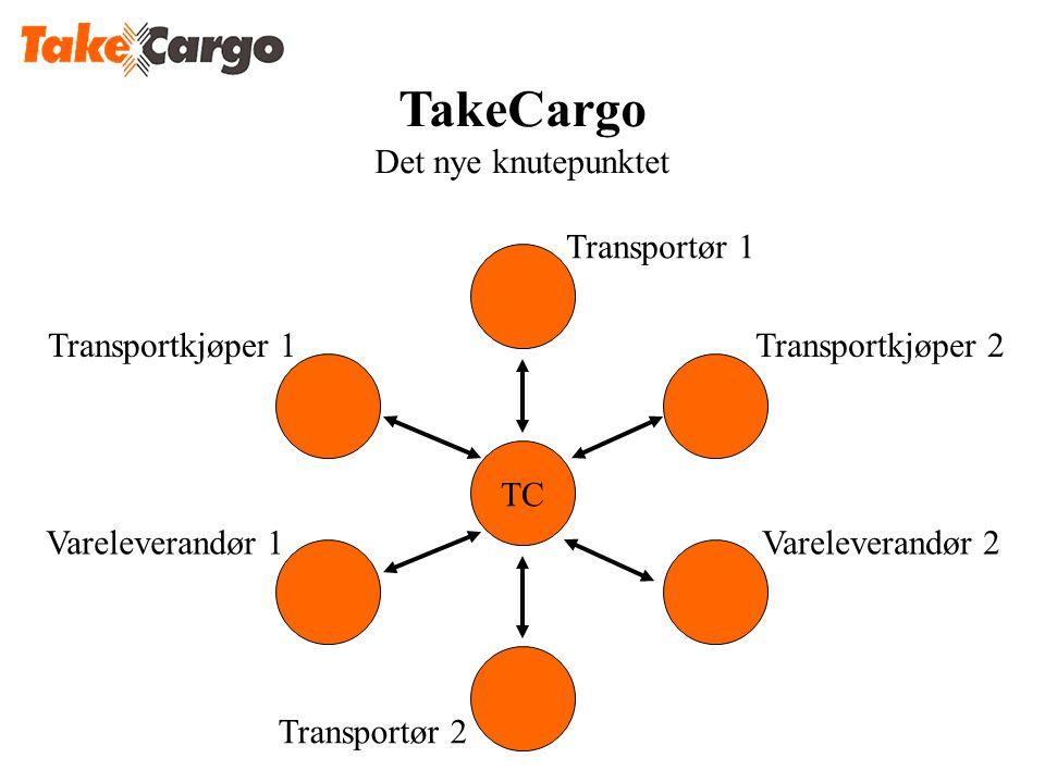 Transportkjøper 1Transportkjøper 2 Transportør 1 Vareleverandør 2Vareleverandør 1 Transportør 2 TC TakeCargo Det nye knutepunktet