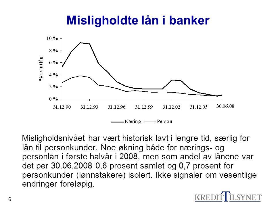 6 Misligholdte lån i banker Misligholdsnivået har vært historisk lavt i lengre tid, særlig for lån til personkunder.