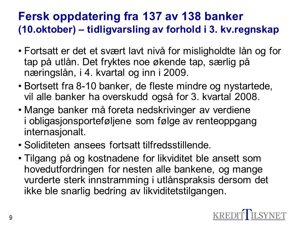 9 Fersk oppdatering fra 137 av 138 banker (10.oktober) – tidligvarsling av forhold i 3.