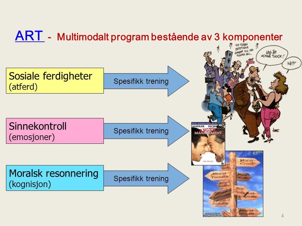 Vanligvis 2 trenere for mellom 4 - 8 deltagere Klar oppgave fordeling mellom trenerne