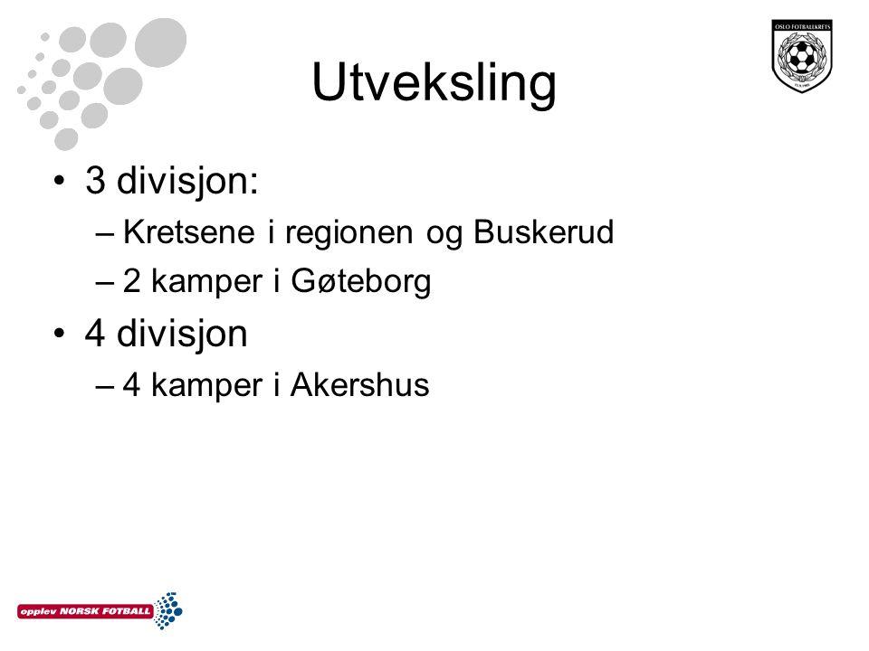 Utveksling •3 divisjon: –Kretsene i regionen og Buskerud –2 kamper i Gøteborg •4 divisjon –4 kamper i Akershus