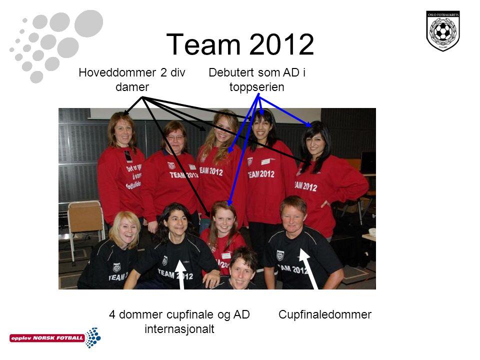 Team 2012 Hoveddommer 2 div damer Debutert som AD i toppserien Cupfinaledommer4 dommer cupfinale og AD internasjonalt