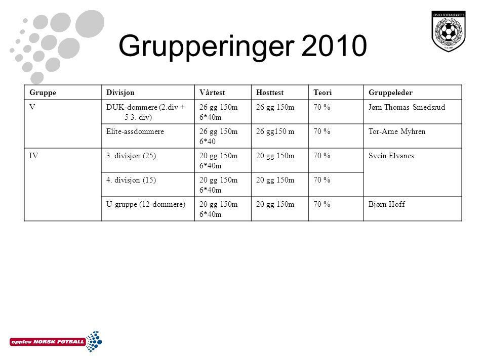 Grupperinger 2010 GruppeDivisjonVårtestHøsttestTeoriGruppeleder VDUK-dommere (2.div + 5 3. div) 26 gg 150m 6*40m 26 gg 150m70 %Jørn Thomas Smedsrud El